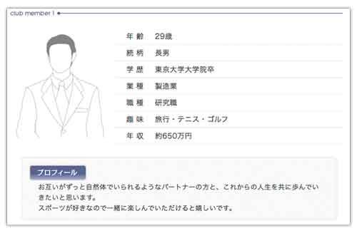 クラブオーツー紹介男性