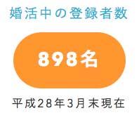 地方婚活石川県登録者数